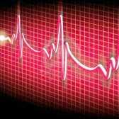 Як визначити біль серця