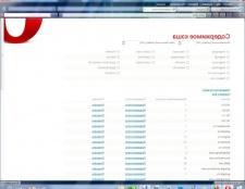 Як очистити кеш в браузері Opera