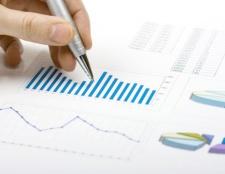 Як провести економічний аналіз виробництва