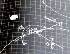 Як знайти асимптоти графіка функції