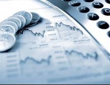 Як зробити фінансовий аналіз підприємства